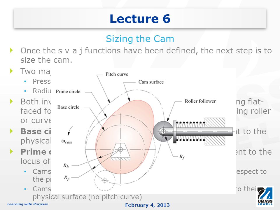 Learning with Purpose February 4, 2013 Once the s v a j functions have been defined, the next step is to size the cam.