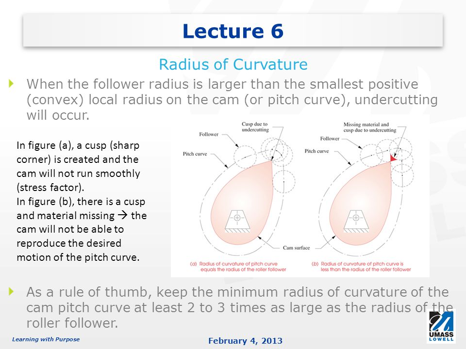 Learning with Purpose February 4, 2013 When the follower radius is larger than the smallest positive (convex) local radius on the cam (or pitch curve), undercutting will occur.