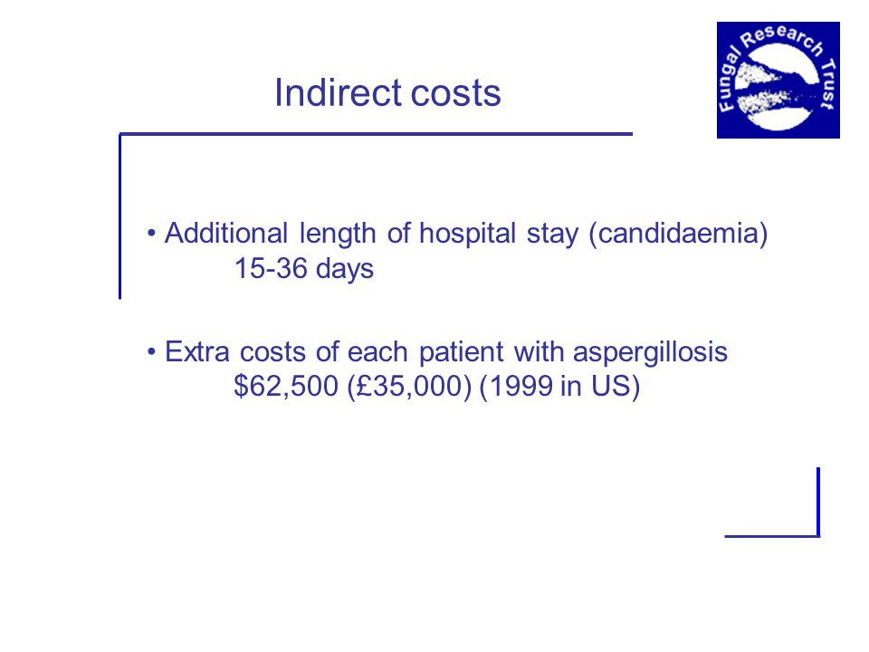 Indirect costs Additional length of hospital stay (candidaemia) 15-36 days Extra costs of each patient with aspergillosis $62,500 (£35,000) (1999 in US)