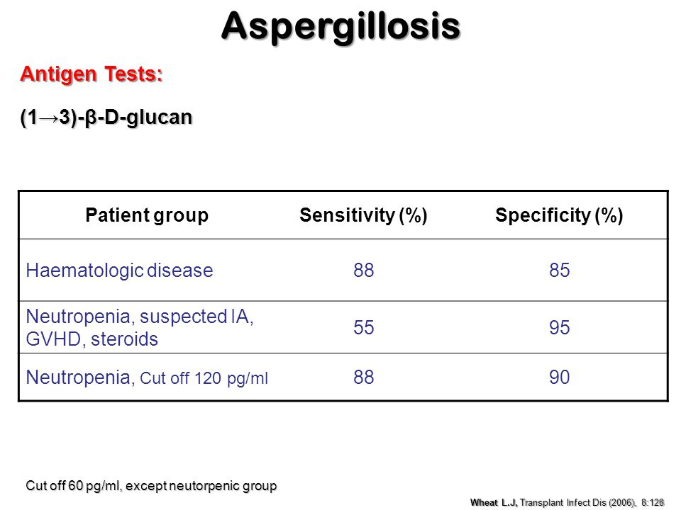 Aspergillosis Antigen Tests: Patient groupSensitivity (%)Specificity (%) Haematologic disease8885 Neutropenia, suspected IA, GVHD, steroids 5595 Neutr