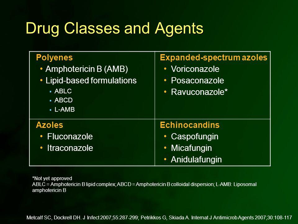 Drug Classes and Agents Polyenes Amphotericin B (AMB) Lipid-based formulations  ABLC  ABCD  L-AMB Expanded-spectrum azoles Voriconazole Posaconazol