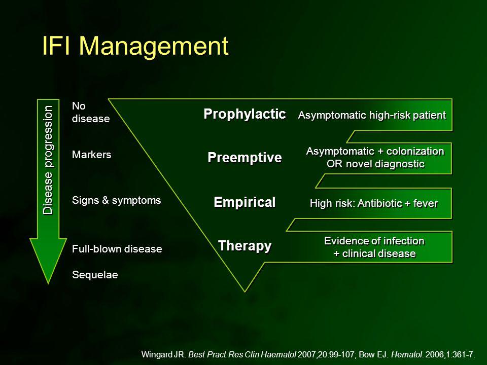 Wingard JR. Best Pract Res Clin Haematol 2007;20:99-107; Bow EJ. Hematol. 2006;1:361-7. IFI Management No disease No disease Markers Signs & symptoms