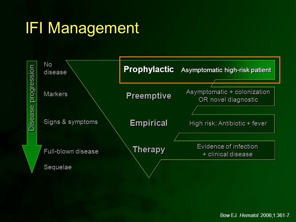 Bow EJ. Hematol. 2006;1:361-7. IFI Management No disease No disease Markers Signs & symptoms Full-blown disease Sequelae Disease progression Prophylac