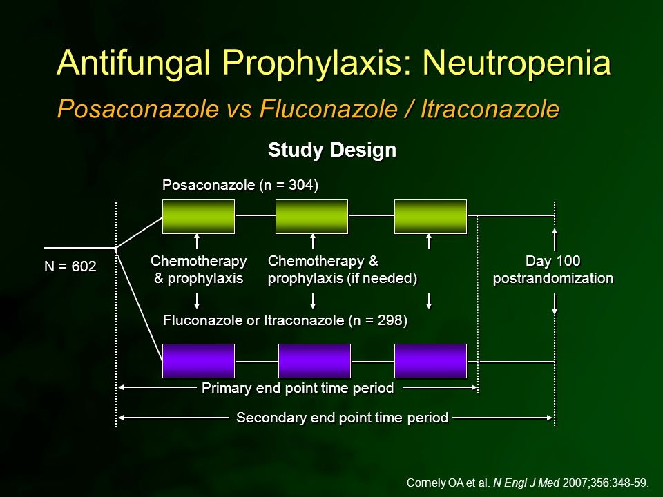 N = 602 Chemotherapy & prophylaxis Chemotherapy & prophylaxis (if needed) Day 100 postrandomization Posaconazole (n = 304) Fluconazole or Itraconazole