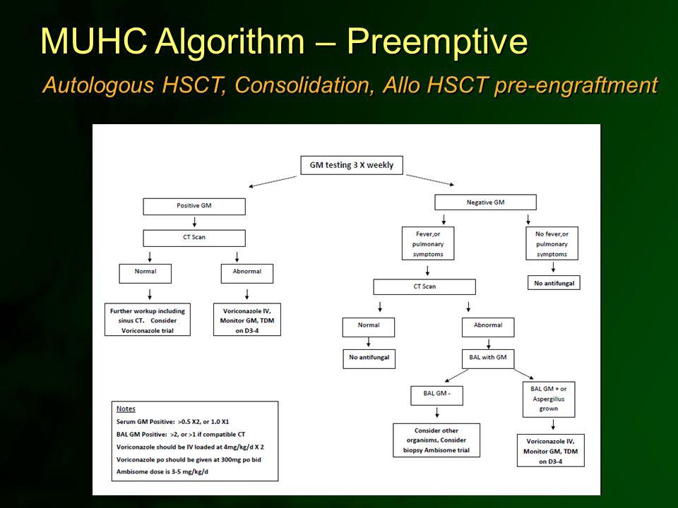 MUHC Algorithm – Preemptive Autologous HSCT, Consolidation, Allo HSCT pre-engraftment