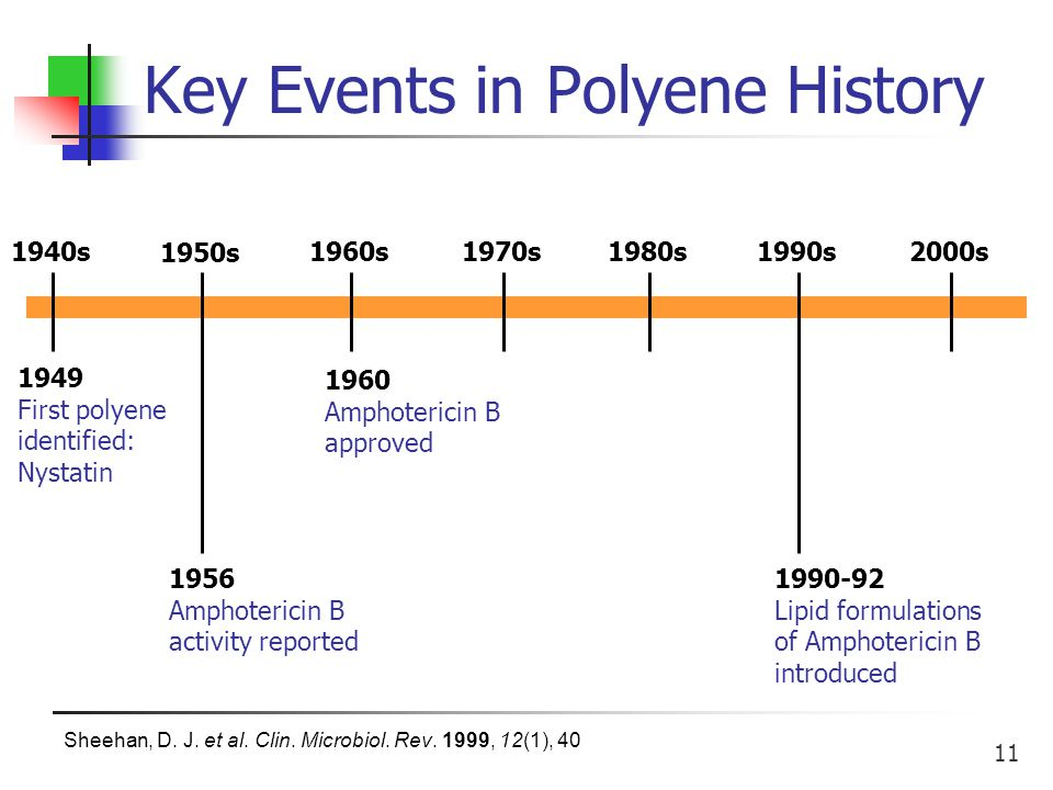 11 Key Events in Polyene History 1940s 1950s 1960s1990s Sheehan, D.