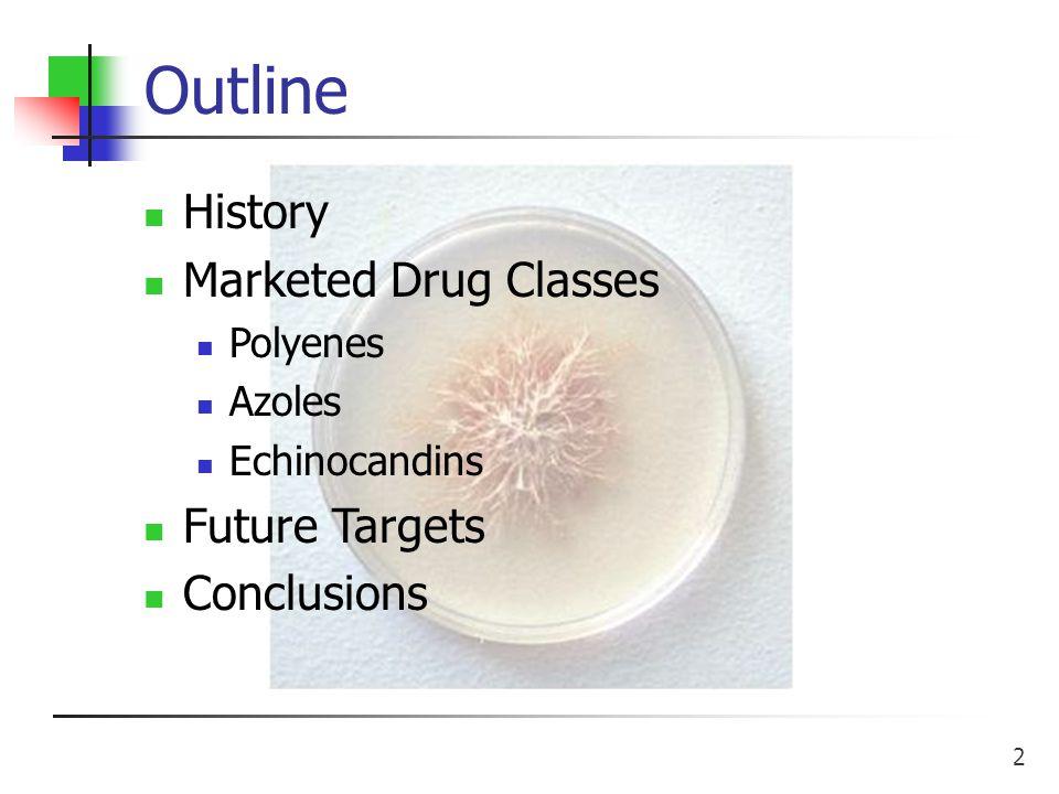 23 In vitro Activity of Azoles MIC (  g/mL)* FluItrVor Aspergillus fumigatus >500.390.09 Candida albicans 1.000.120.03 Candida krusei >250.050.24 Candida glabrata 1.900.19 Cryptococus neoformans 9.60.39 Itraconazole (Itr) Fluconazole (Flu)Voriconazole (Vor) *minimum inhibitory concentration Dickinson R.