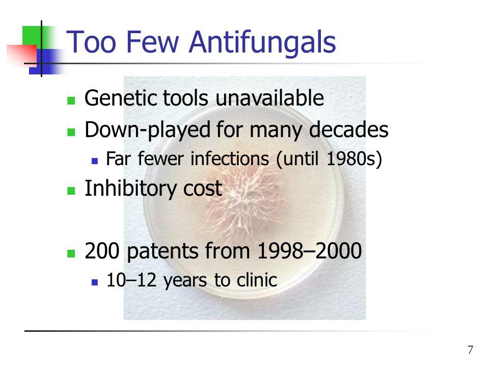 28 In Vitro Anti-Candida Activity Tested in 12 Candida albicans strains Di Santo R.
