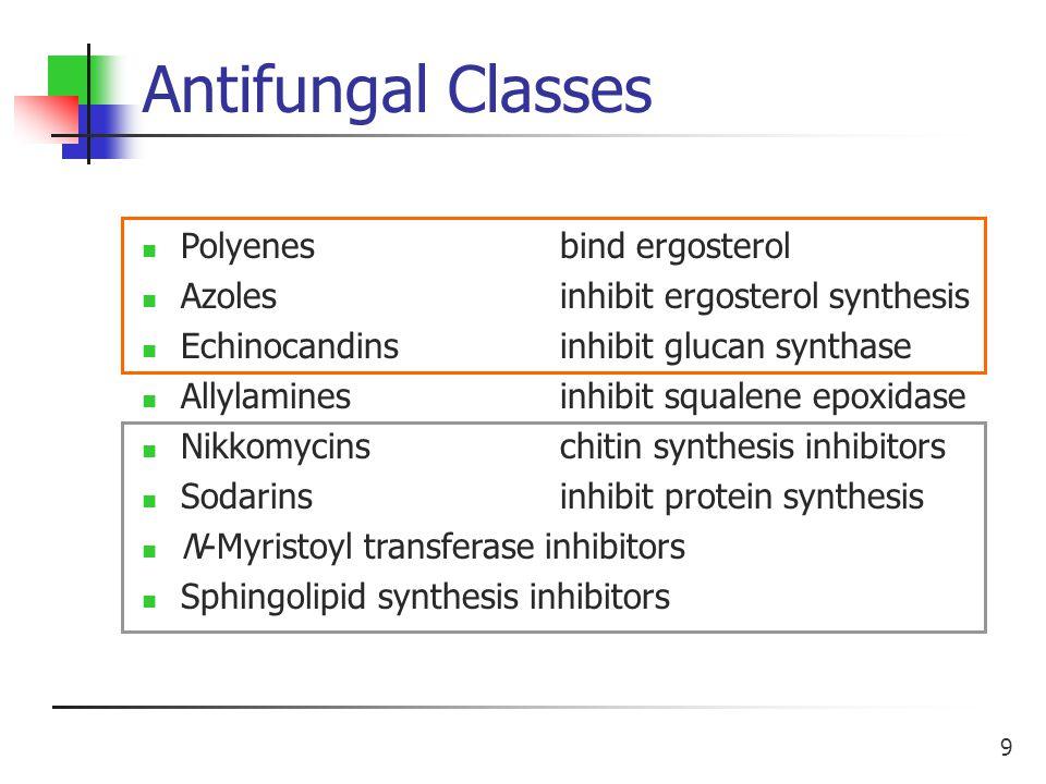 20 Fluconazole High safety profile – extensive use Not active against Aspergillus spp.