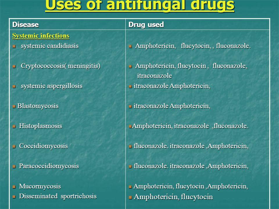 Uses of antifungal drugs Drug used Disease Amphotericin, flucytocin,, fluconazole. Amphotericin, flucytocin,, fluconazole. Amphotericin, flucytocin, f