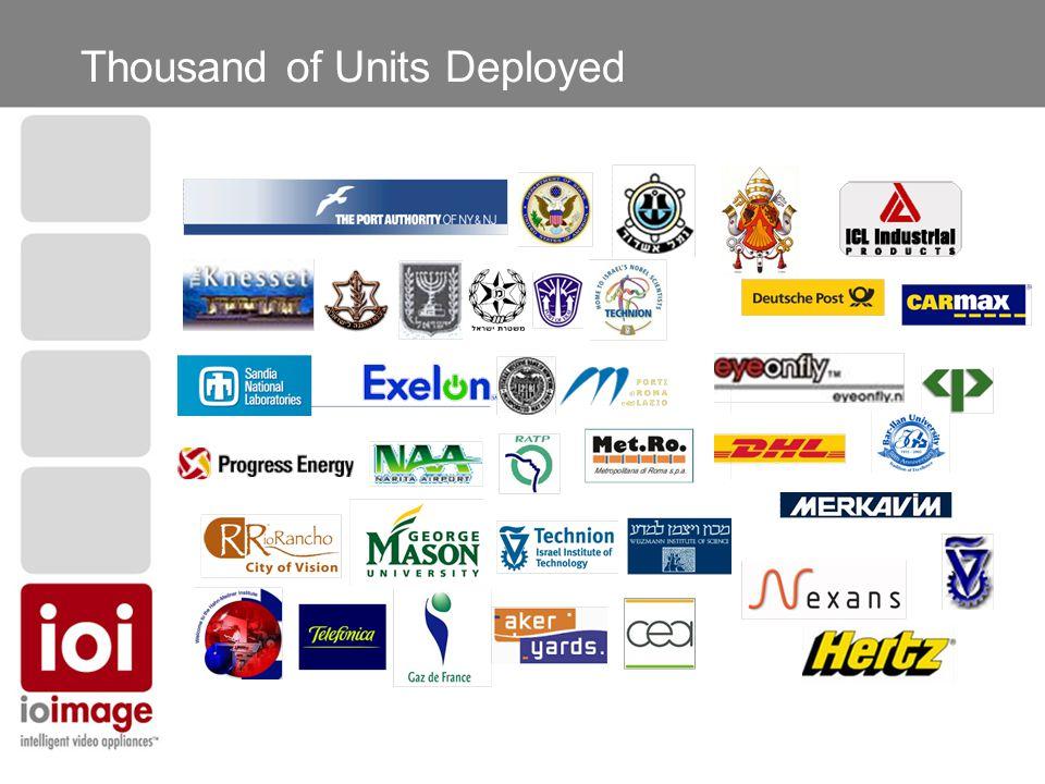 Thousand of Units Deployed