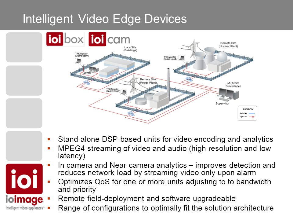 Intelligent Video Edge Devices  Stand-alone DSP-based units for video encoding and analytics  MPEG4 streaming of video and audio (high resolution and low latency)  In camera and Near camera analytics – improves detection and reduces network load by streaming video only upon alarm  Optimizes QoS for one or more units adjusting to to bandwidth and priority  Remote field-deployment and software upgradeable  Range of configurations to optimally fit the solution architecture