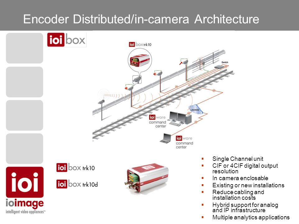 Encoder Distributed/in-camera Architecture  Single Channel unit  CIF or 4CIF digital output resolution  In camera enclosable  Existing or new installations  Reduce cabling and installation costs  Hybrid support for analog and IP infrastructure  Multiple analytics applications