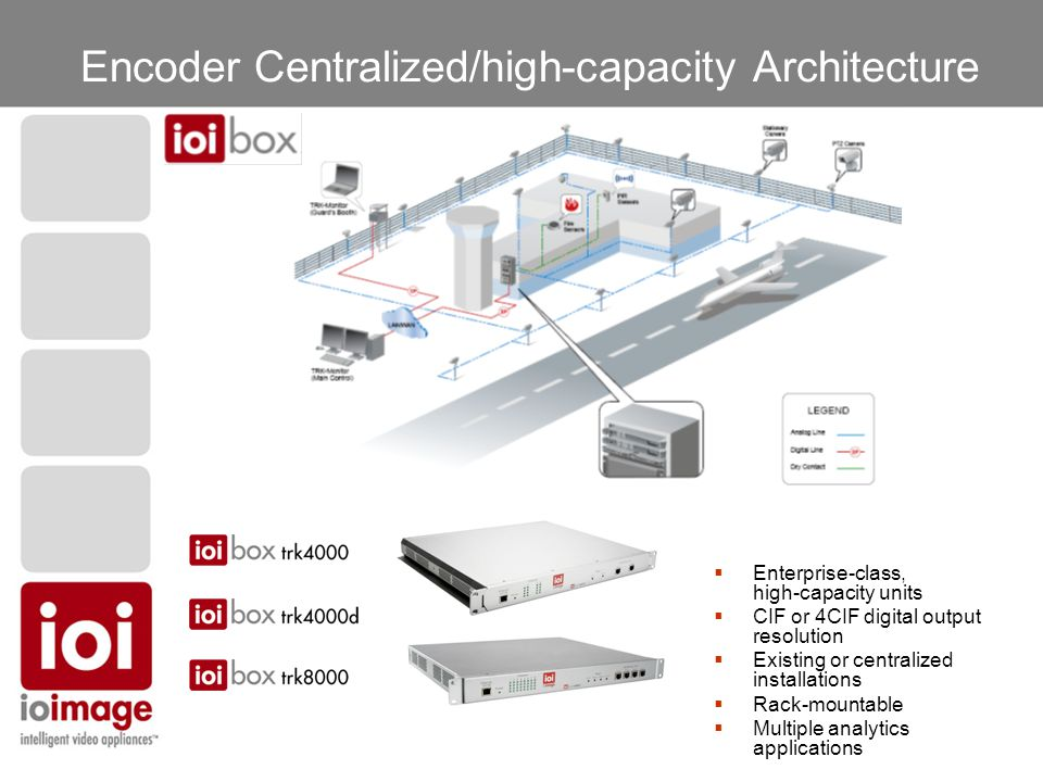 Encoder Centralized/high-capacity Architecture  Enterprise-class, high-capacity units  CIF or 4CIF digital output resolution  Existing or centralized installations  Rack-mountable  Multiple analytics applications