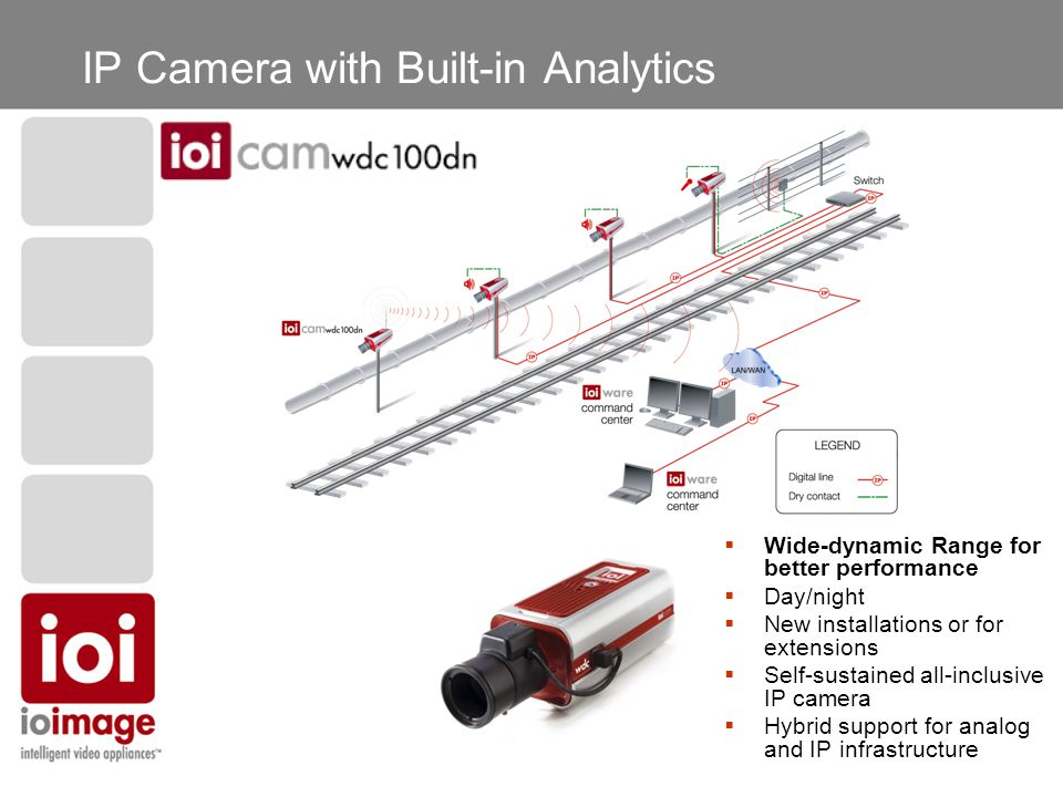 IP Camera with Built-in Analytics  Wide-dynamic Range for better performance  Day/night  New installations or for extensions  Self-sustained all-inclusive IP camera  Hybrid support for analog and IP infrastructure