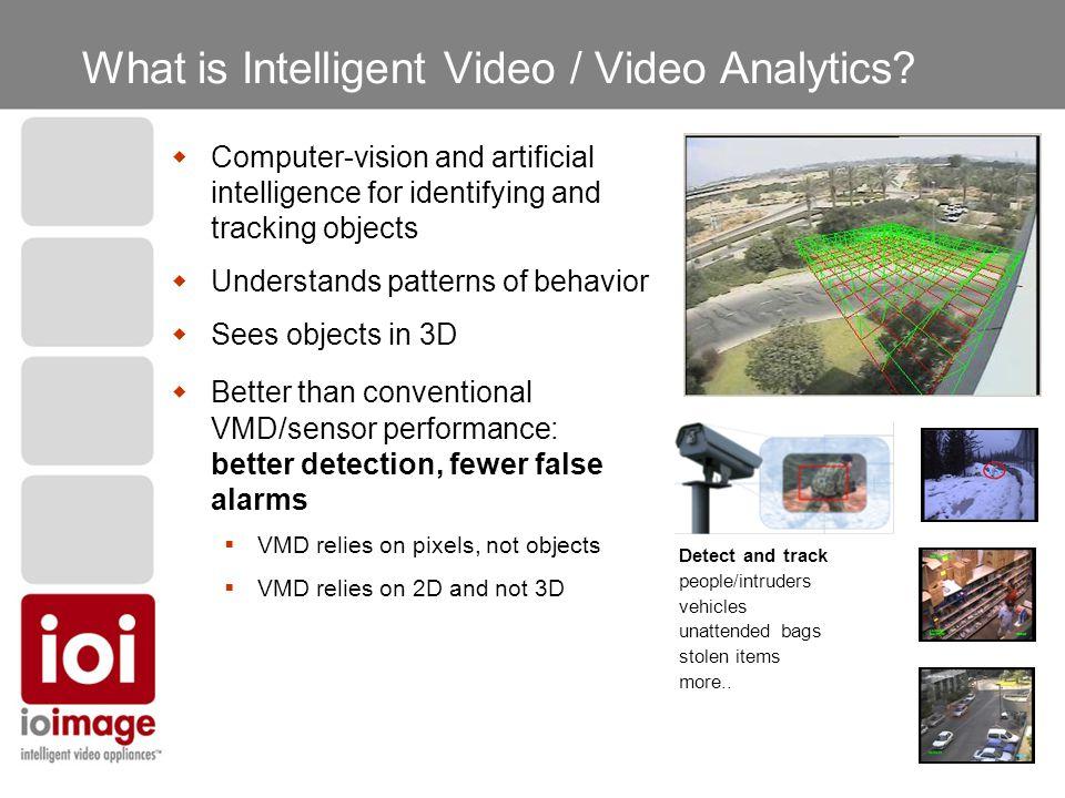 What is Intelligent Video / Video Analytics.