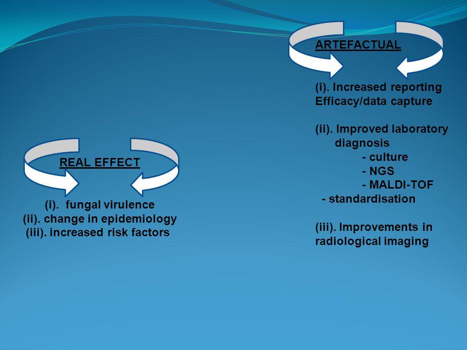 REAL EFFECT (i). fungal virulence (ii). change in epidemiology (iii).