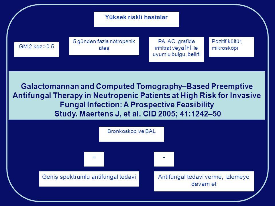Yüksek riskli hastalar GM 2 kez >0.5 PA. AC. grafide infiltrat veya İFİ ile uyumlu bulgu, belirti Pozitif kültür, mikroskopi 5 günden fazla nötropenik
