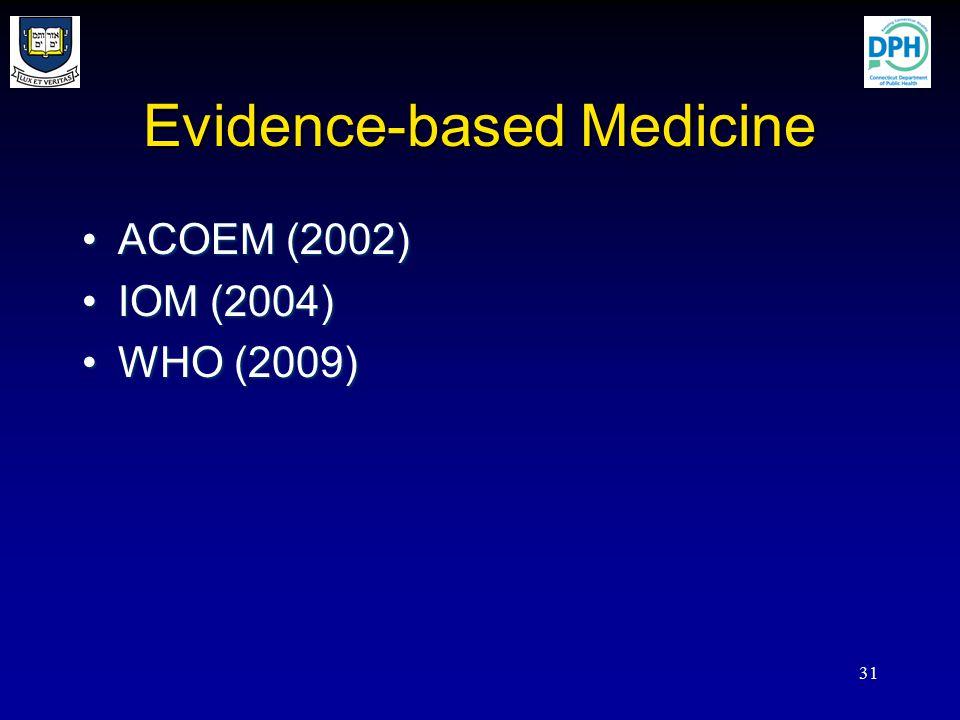 31 Evidence-based Medicine ACOEM (2002)ACOEM (2002) IOM (2004)IOM (2004) WHO (2009)WHO (2009)