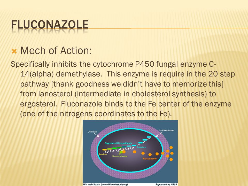  Mech of Action: Specifically inhibits the cytochrome P450 fungal enzyme C- 14(alpha) demethylase. This enzyme is require in the 20 step pathway [tha