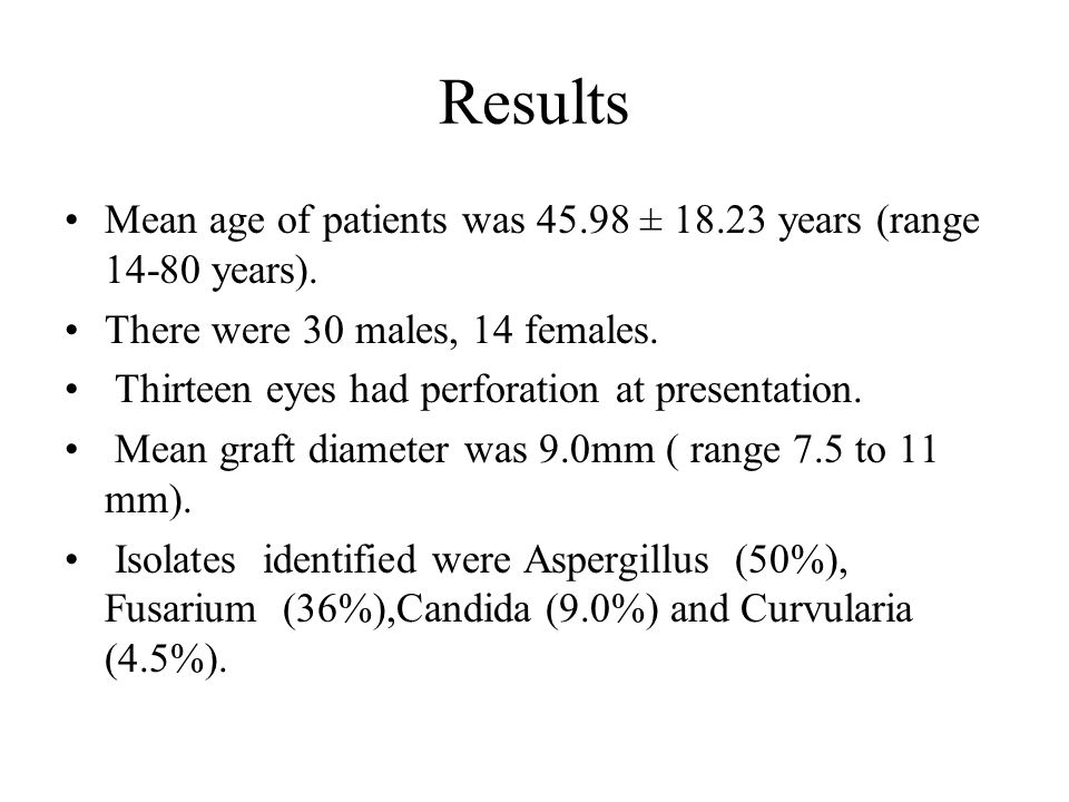 Results Mean age of patients was 45.98 ± 18.23 years (range 14-80 years).