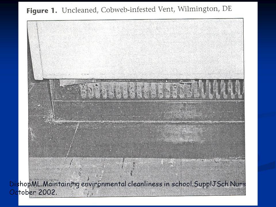 DishopML.Maintaining environmental cleanliness in school.SupplJSch Nurs October 2002.
