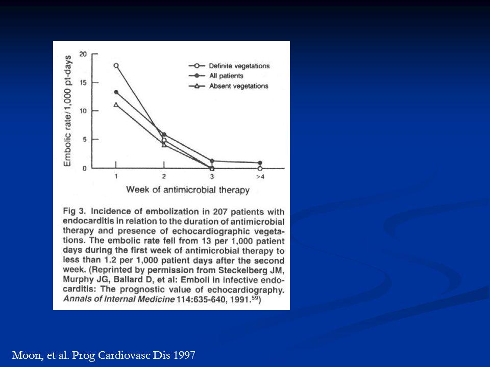 Moon, et al. Prog Cardiovasc Dis 1997