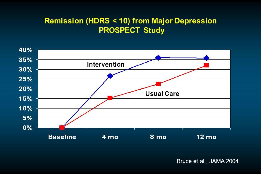 Remission (HDRS < 10) from Major Depression PROSPECT Study Usual Care Intervention Bruce et al., JAMA 2004