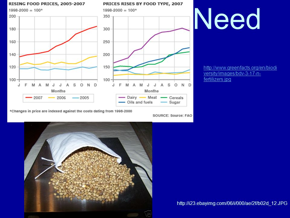 Need http://www.greenfacts.org/en/biodi versity/images/bdv-3-17-n- fertilizers.jpg http://i23.ebayimg.com/06/i/000/ae/2f/b02d_12.JPG