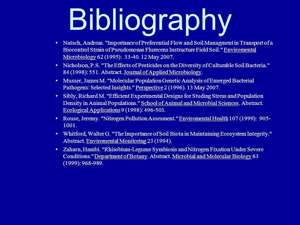 Bibliography Natsch, Andreas.