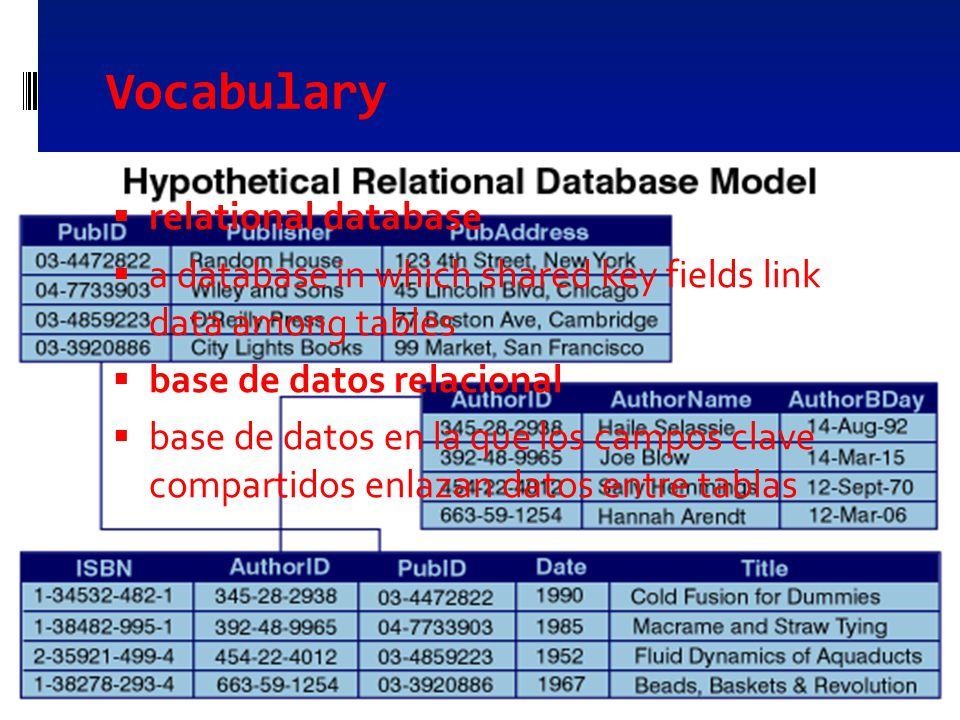 Vocabulary  sort  to arrange data in a specific order  ordenar  disponer datos siguiendo un orden específico