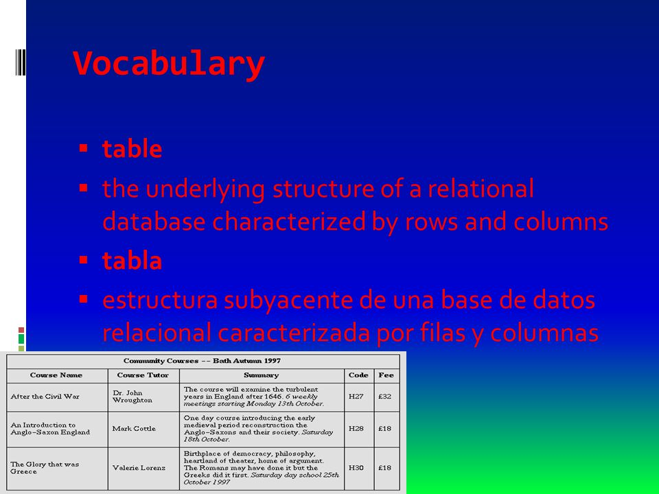  5. Which type of database allows you to work with data in only one table? C. flat-file database