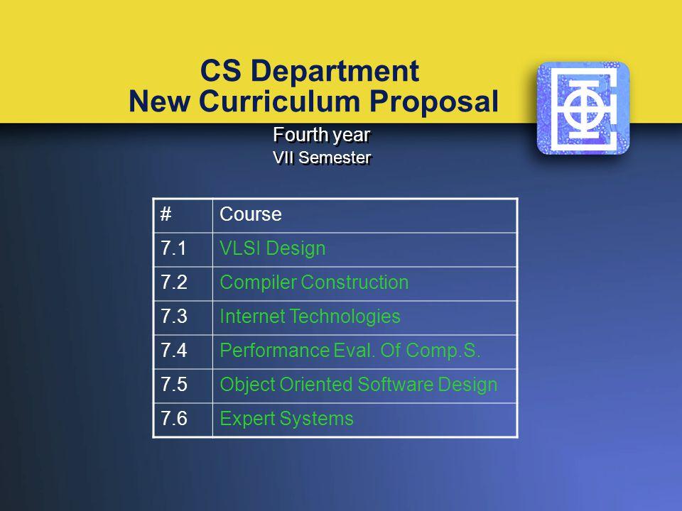 CS Department New Curriculum Proposal Fourth year VII Semester #Course 7.1VLSI Design 7.2Compiler Construction 7.3Internet Technologies 7.4Performance Eval.