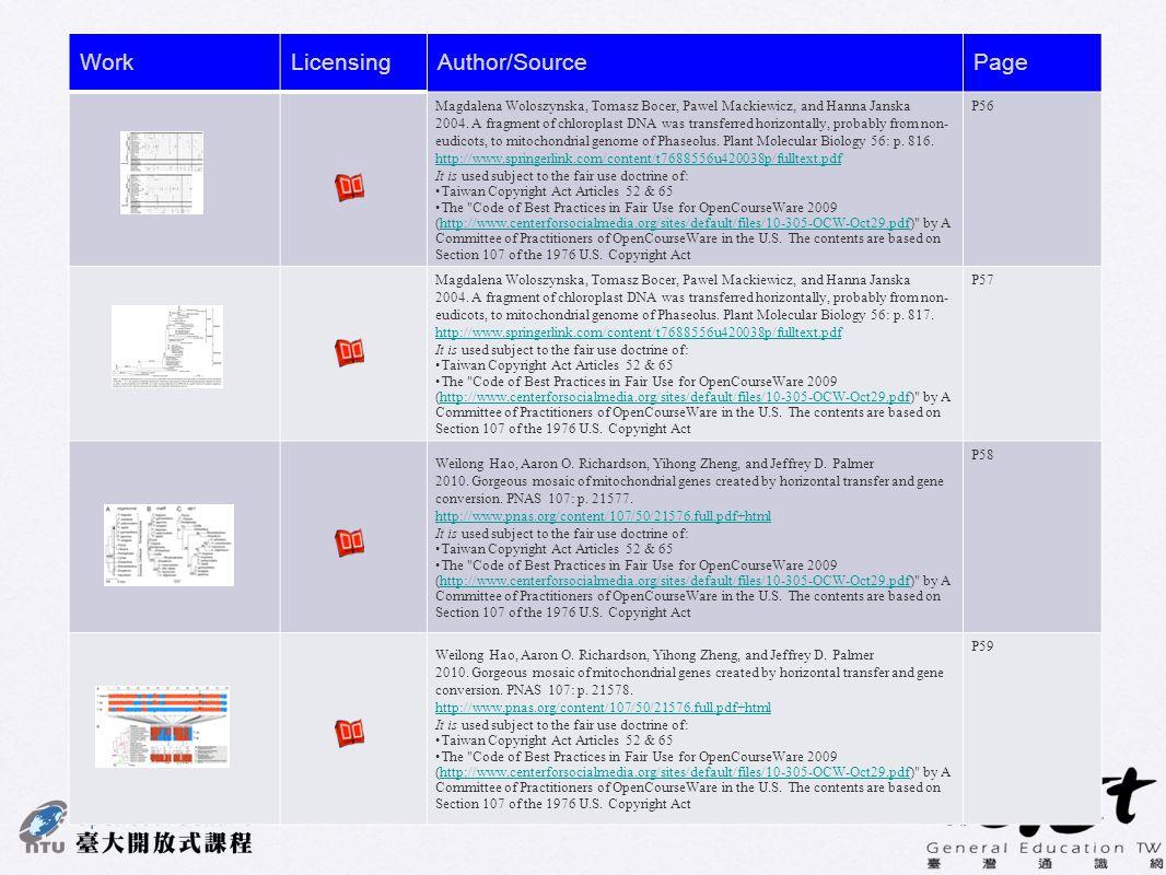 93 WorkLicensingAuthor/SourcePage Magdalena Woloszynska, Tomasz Bocer, Pawel Mackiewicz, and Hanna Janska 2004. A fragment of chloroplast DNA was tran