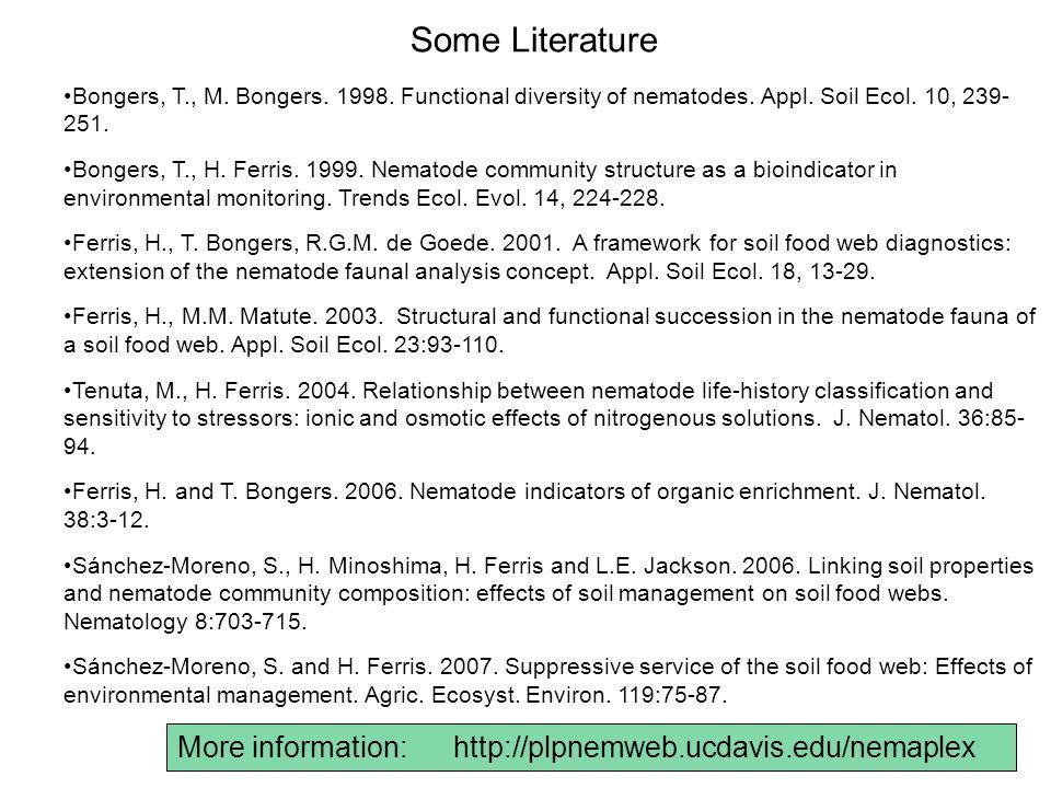 Bongers, T., M. Bongers. 1998. Functional diversity of nematodes.