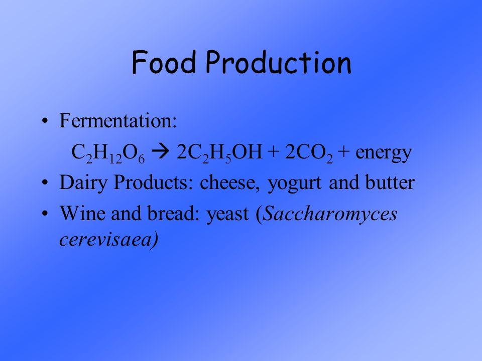 Harmful Organisms Causing Diseases.Food Spoilage.