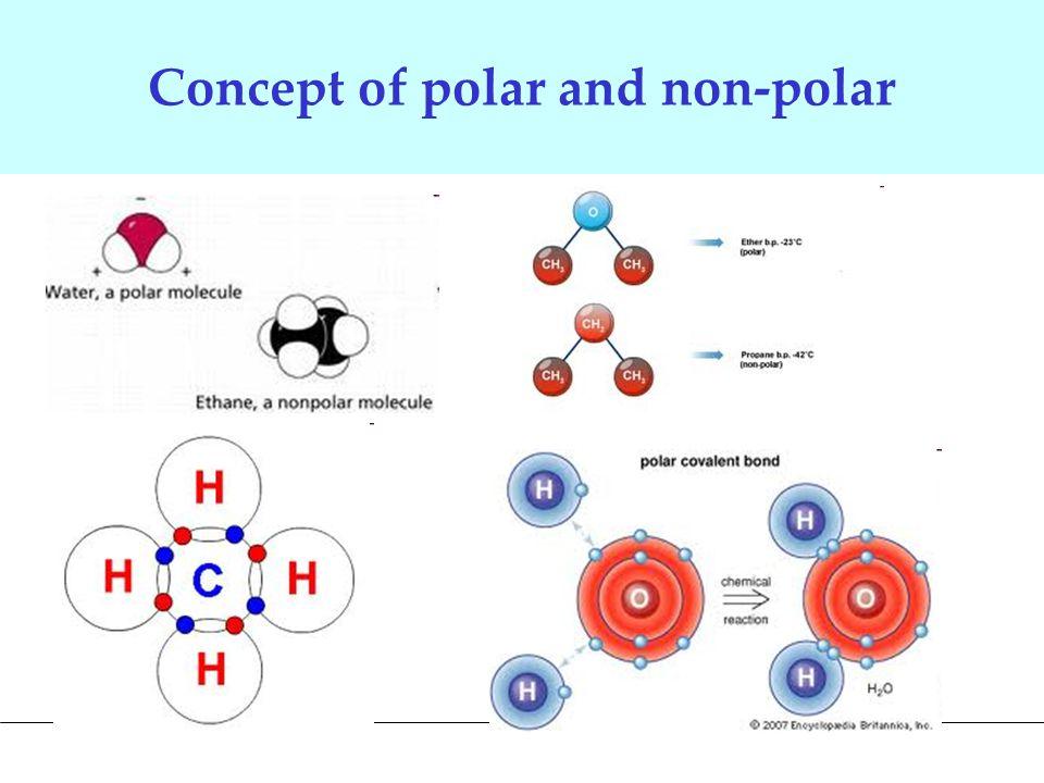 Concept of polar and non-polar