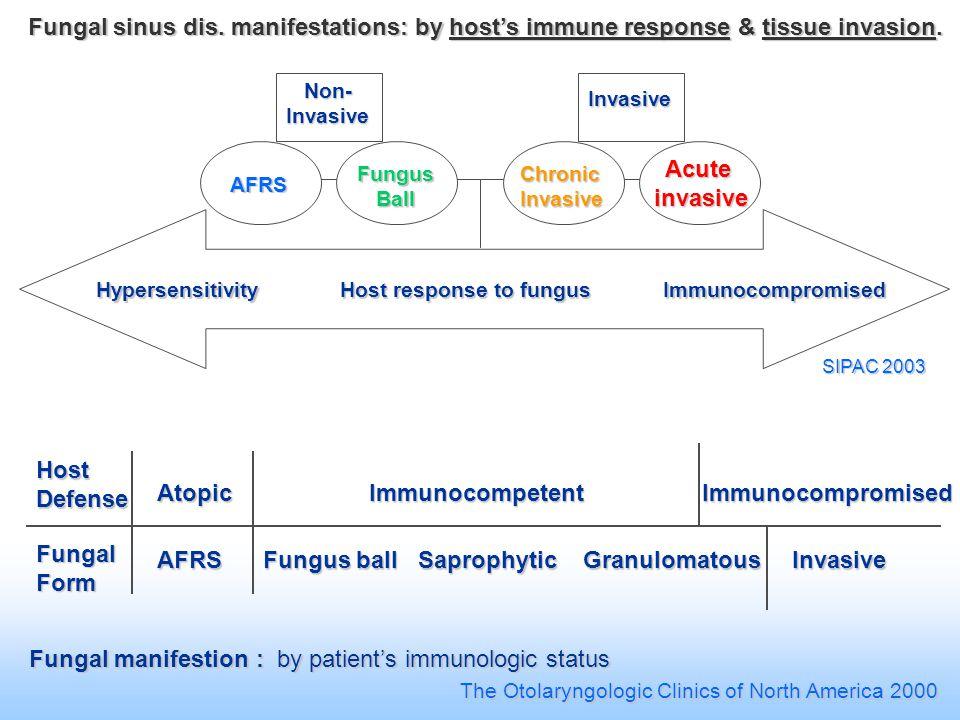 Hypersensitivity Host response to fungus Immunocompromised AFRS FungusBallChronicInvasive Acuteinvasive Non-Invasive Invasive Fungal sinus dis. manife
