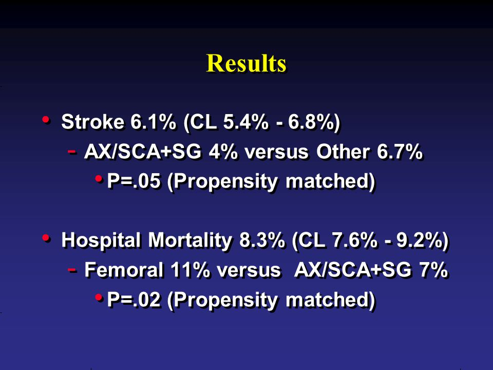 Results Stroke 6.1% (CL 5.4% - 6.8%) - AX/SCA+SG 4% versus Other 6.7% P=.05 (Propensity matched) Hospital Mortality 8.3% (CL 7.6% - 9.2%) - Femoral 11% versus AX/SCA+SG 7% P=.02 (Propensity matched) Stroke 6.1% (CL 5.4% - 6.8%) - AX/SCA+SG 4% versus Other 6.7% P=.05 (Propensity matched) Hospital Mortality 8.3% (CL 7.6% - 9.2%) - Femoral 11% versus AX/SCA+SG 7% P=.02 (Propensity matched)
