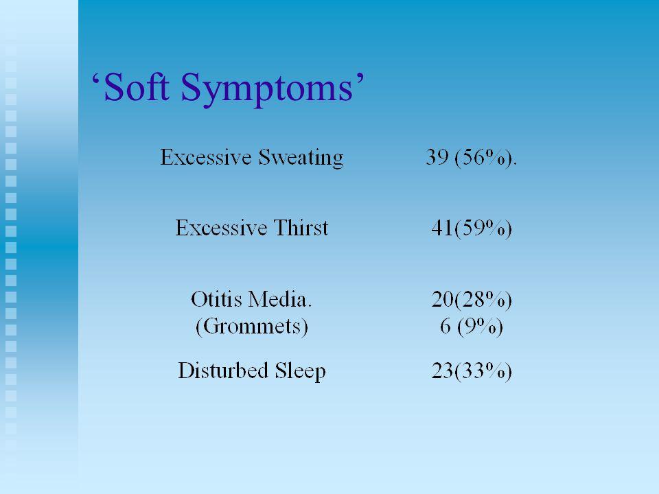 'Soft Symptoms'
