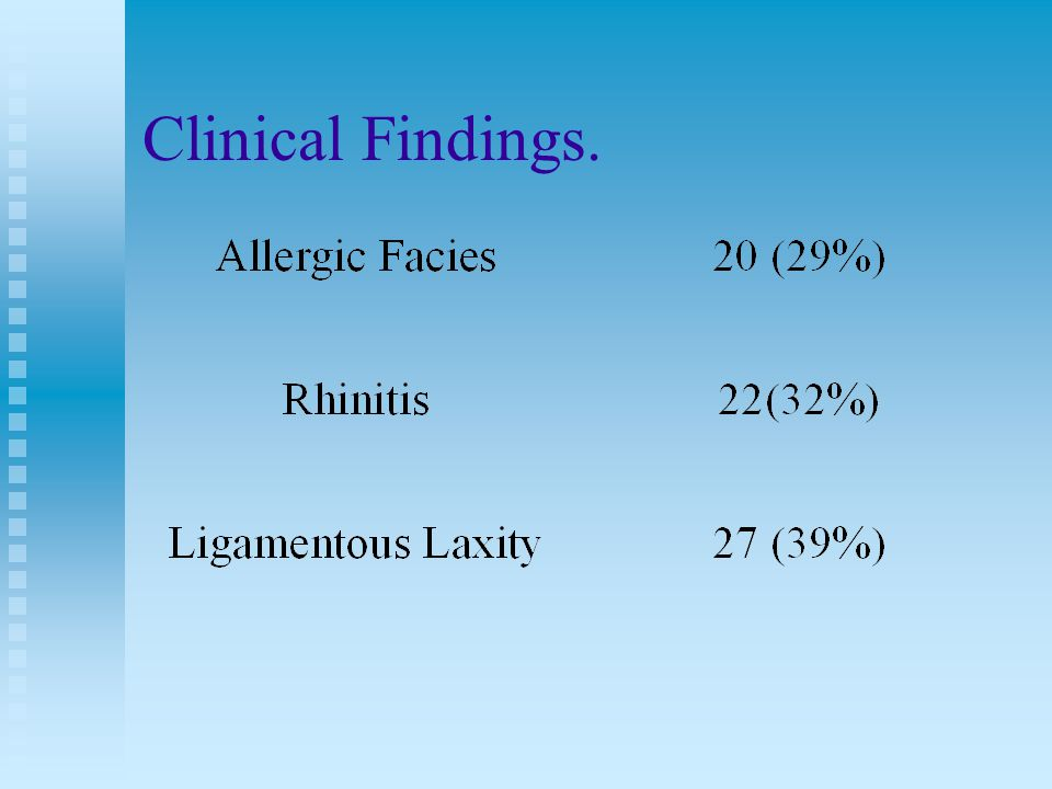 Clinical Findings.