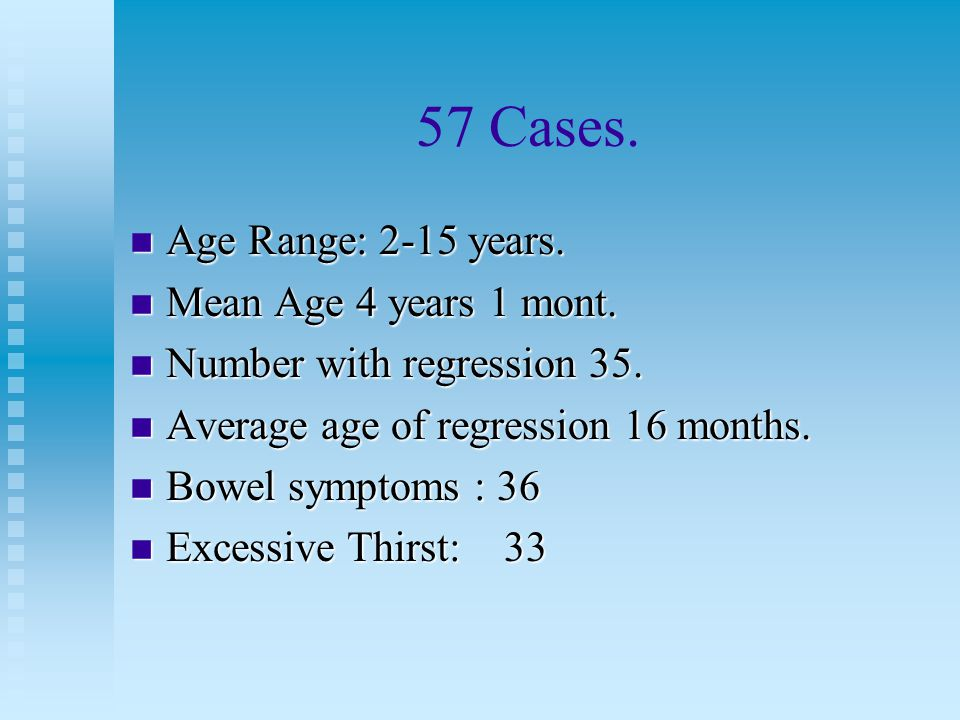 57 Cases.n Age Range: 2-15 years. n Mean Age 4 years 1 mont.