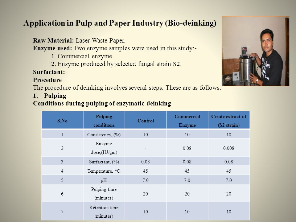 Application in Pulp and Paper Industry (Bio-deinking) Raw Material: Laser Waste Paper.