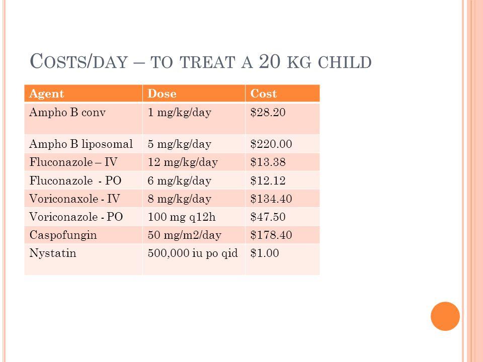 C OSTS / DAY – TO TREAT A 20 KG CHILD AgentDoseCost Ampho B conv1 mg/kg/day$28.20 Ampho B liposomal5 mg/kg/day$220.00 Fluconazole – IV12 mg/kg/day$13.
