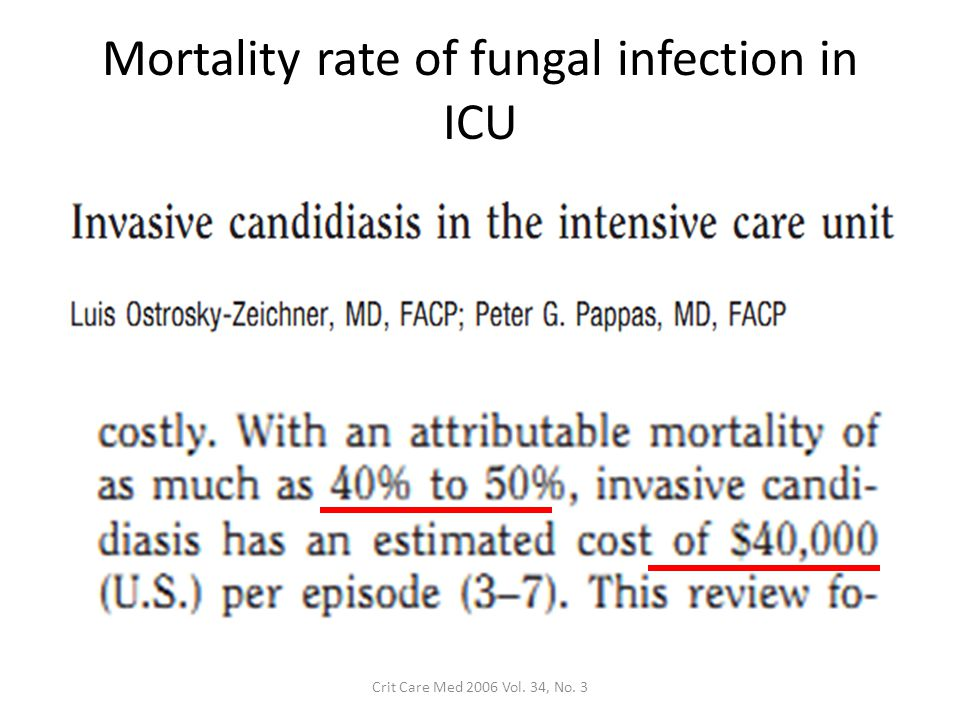 Mortality rate of fungal infection in ICU Crit Care Med 2006 Vol. 34, No. 3