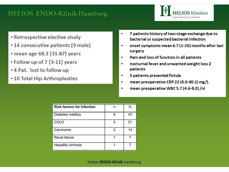 HELIOS ENDO-Klinik Hamburg Helios ENDO-Klinik Hamburg Retrospective elective study 14 consecutive patients (9 male) mean age 68.3 (31-87) years Follow up of 7 (3-11) years 4 Pat.