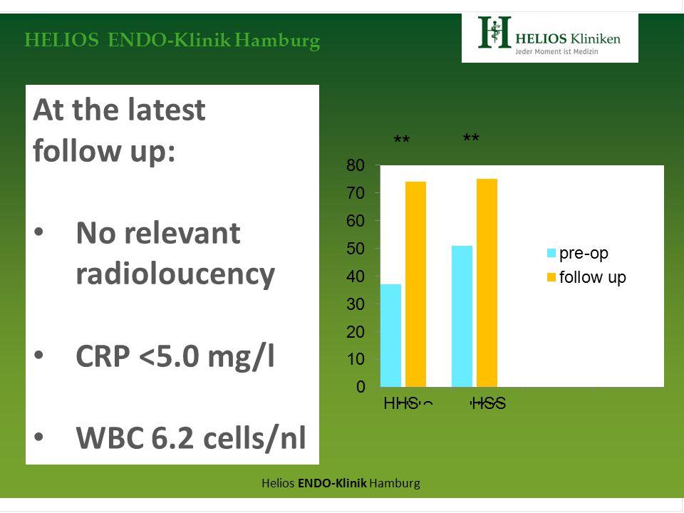 HELIOS ENDO-Klinik Hamburg Helios ENDO-Klinik Hamburg At the latest follow up: No relevant radioloucency CRP <5.0 mg/l WBC 6.2 cells/nl ** HHS HSS