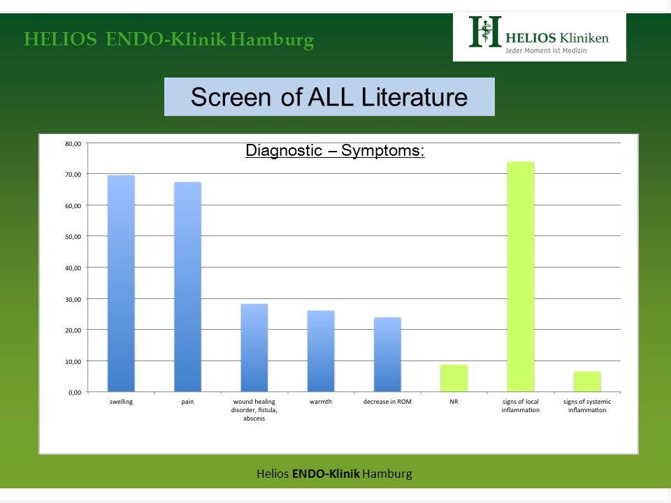 HELIOS ENDO-Klinik Hamburg Helios ENDO-Klinik Hamburg Diagnostic – Symptoms: Screen of ALL Literature