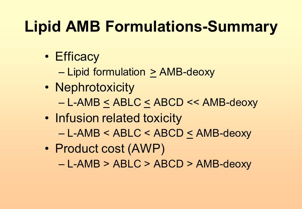 Lipid AMB Formulations-Summary Efficacy –Lipid formulation > AMB-deoxy Nephrotoxicity –L-AMB < ABLC < ABCD << AMB-deoxy Infusion related toxicity –L-A