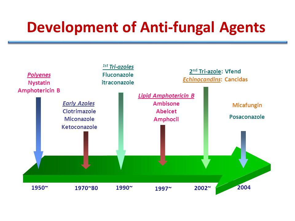 1950~ 1970~80 1997~ 2002~ 2004 Early Azoles Clotrimazole Miconazole Ketoconazole Lipid Amphotericin B Ambisone Abelcet Amphocil 2 nd Tri-azole: Vfend Echinocandins: Cancidas Polyenes Nystatin Amphotericin B 1st Tri-azoles Fluconazole itraconazole Micafungin Posaconazole 1990~ Development of Anti-fungal Agents
